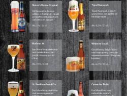 Bierkaart
