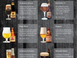 Bierkaart2
